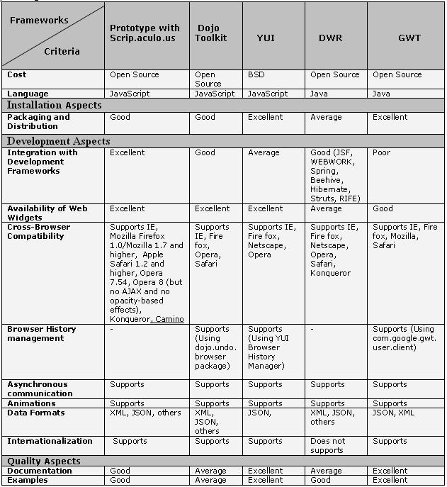 comparative-study1