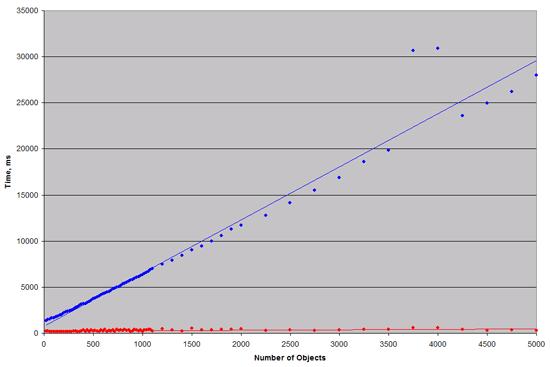gc_graph